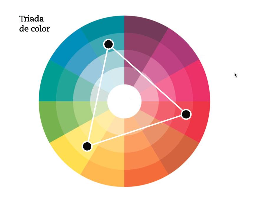 paleta de colores triada