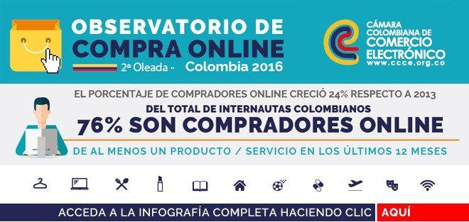 infografia comercio electronico en colombia