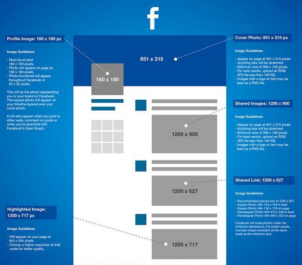 tamaño imagenes facebook