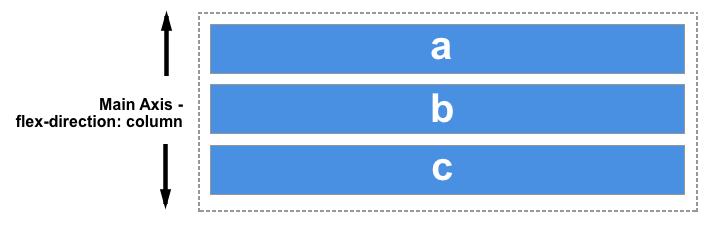 flex direction column